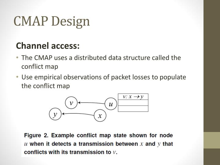 CMAP Design
