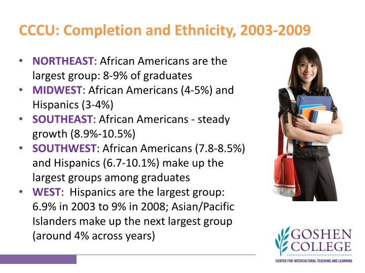 CCCU: Completion and Ethnicity, 2003-2009