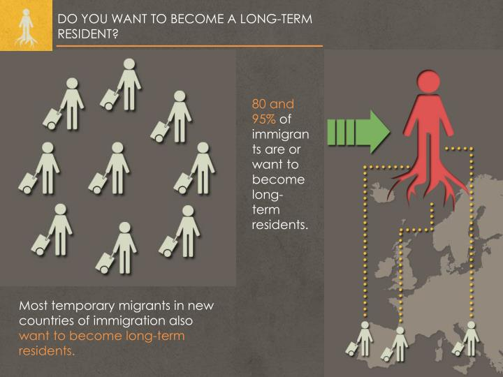 DO YOU WANT TO BECOME A LONG-TERM RESIDENT?