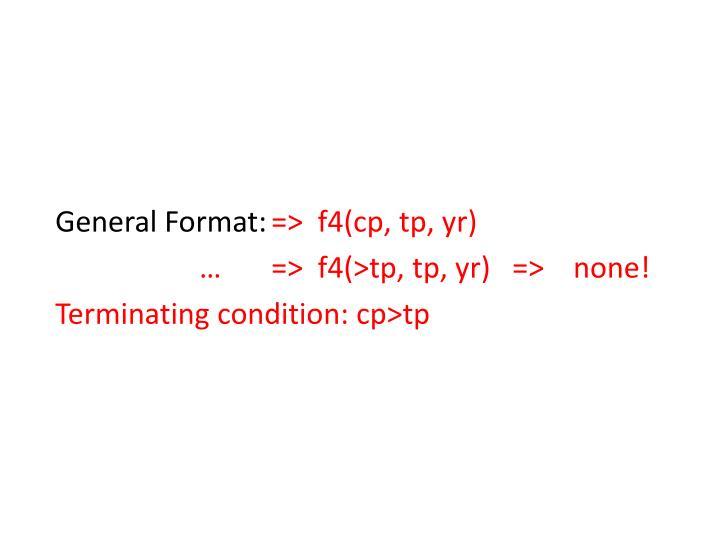 General Format: