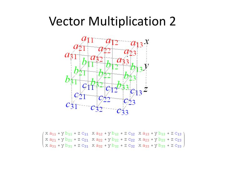Vector Multiplication 2