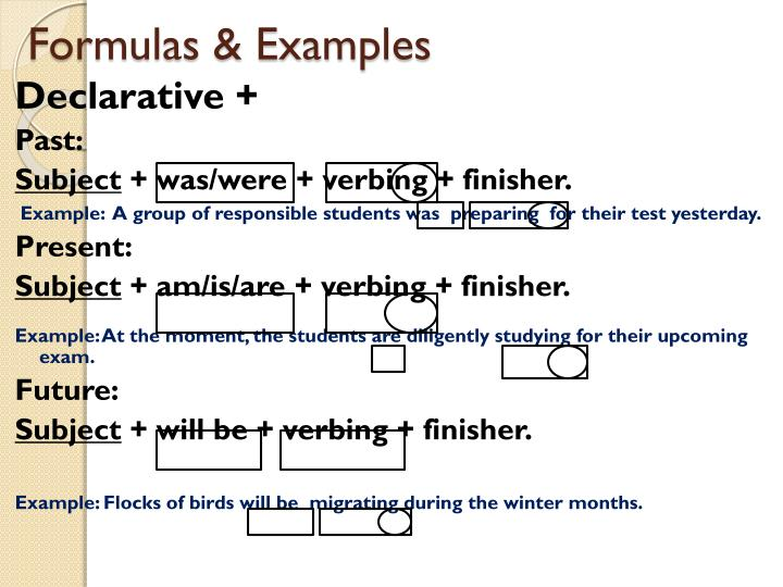 Formulas & Examples