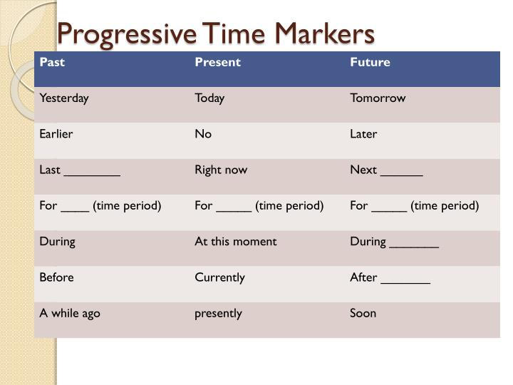 Progressive Time Markers