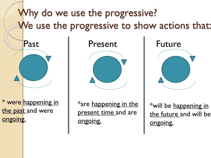 Why do we use the progressive we use the progressive to show actions that