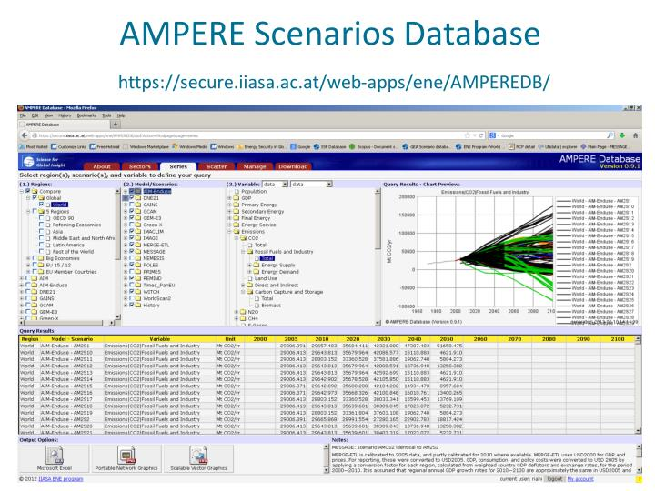 AMPERE Scenarios Database