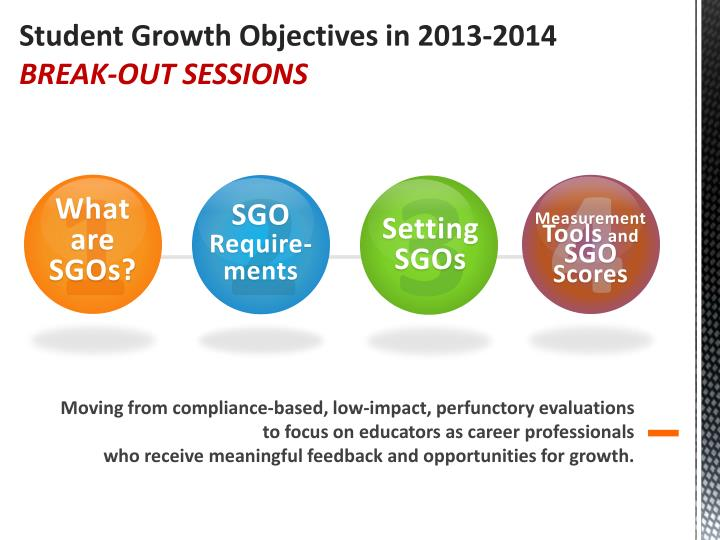 Student Growth Objectives in