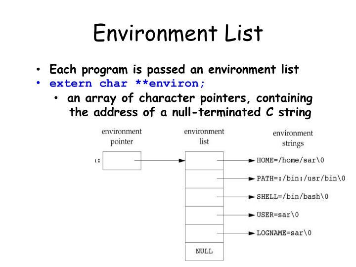 Environment List