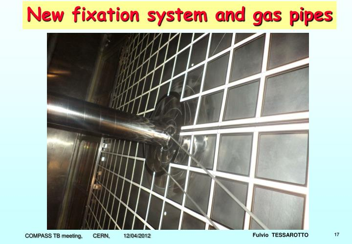 New fixation system and gas pipes
