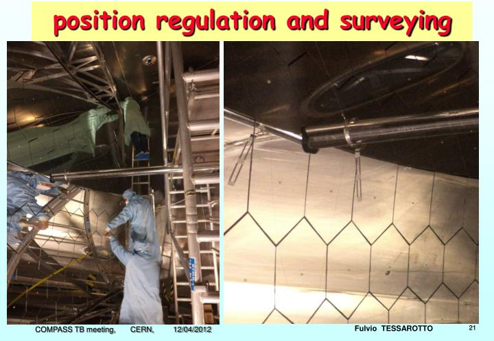position regulation and surveying