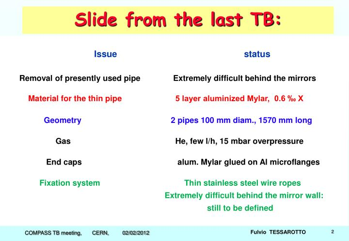 Slide from the last TB:
