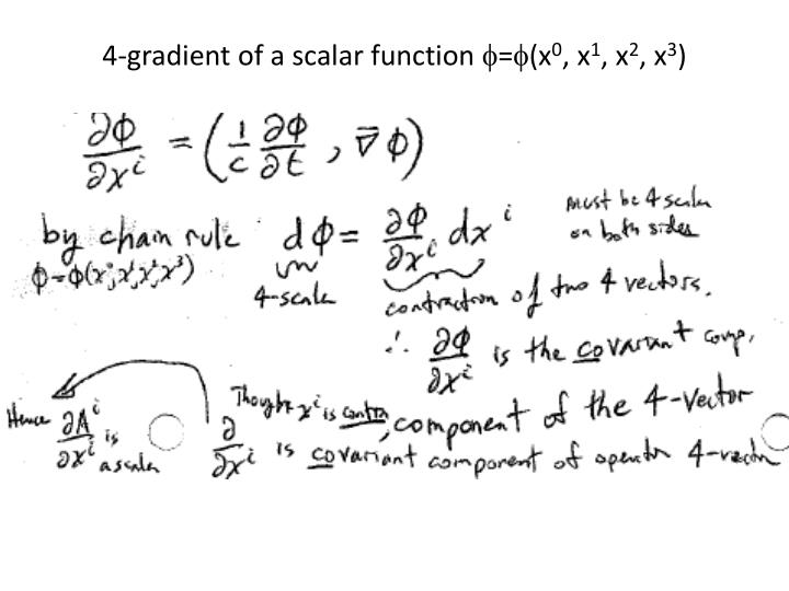 4-gradient of a scalar function