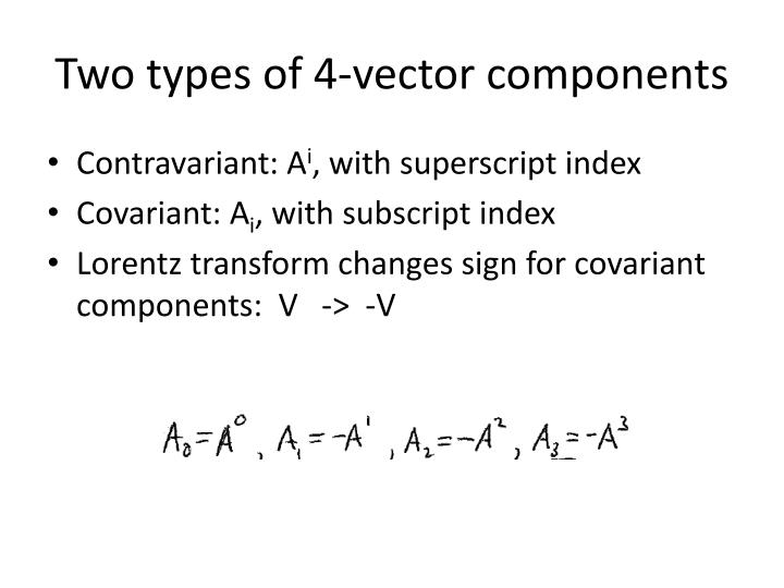 Two types of 4-vector components