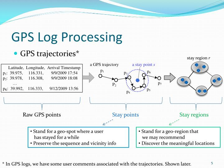 GPS Log Processing