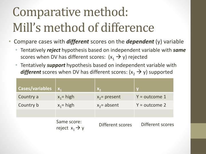 comparative method mill s method of difference