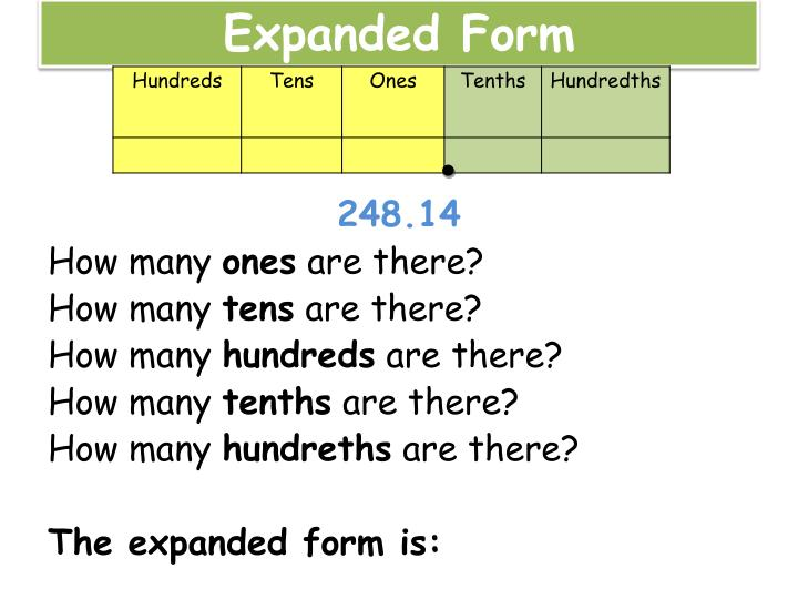 Expanded Form