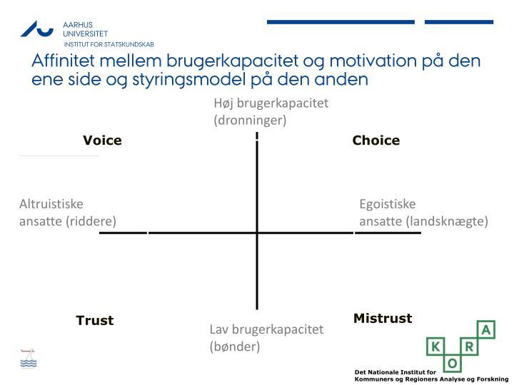 Affinitet mellem brugerkapacitet og motivation på den ene side og styringsmodel på den anden