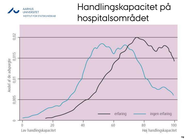 Handlingskapacitet på hospitalsområdet