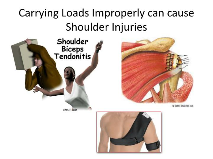Carrying Loads Improperly can cause Shoulder Injuries