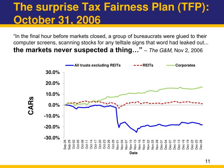 The surprise Tax