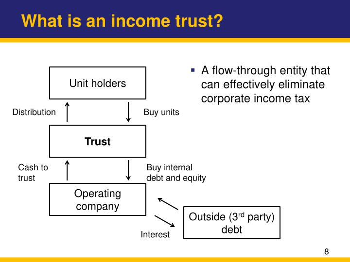 What is an income trust?