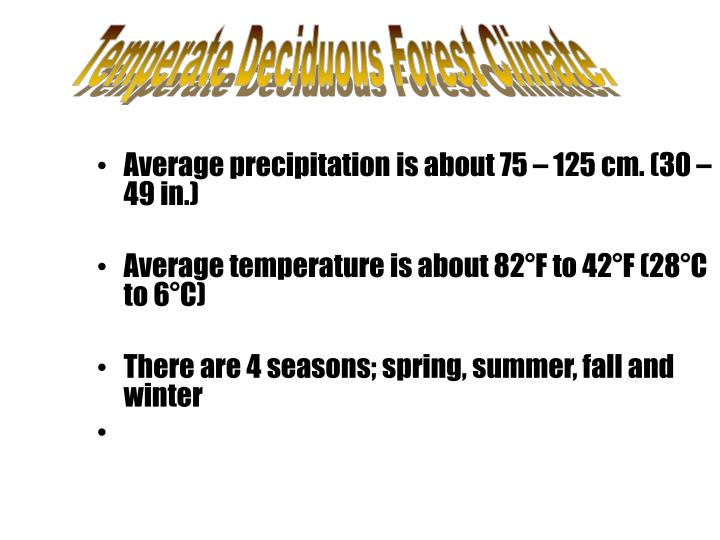 Temperate Deciduous Forest Climate.