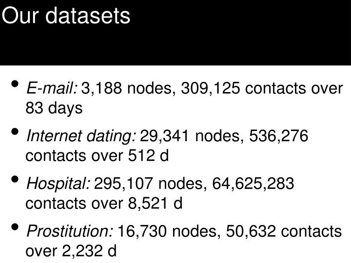 Our datasets