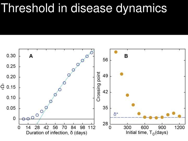 Threshold in disease dynamics