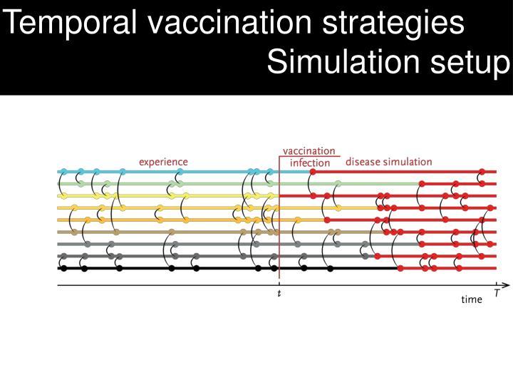 Temporal vaccination strategies