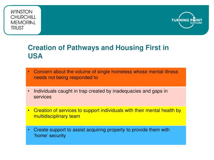 Creation of Pathways and Housing First in USA