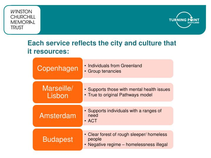 Each service reflects the city and culture that it resources: