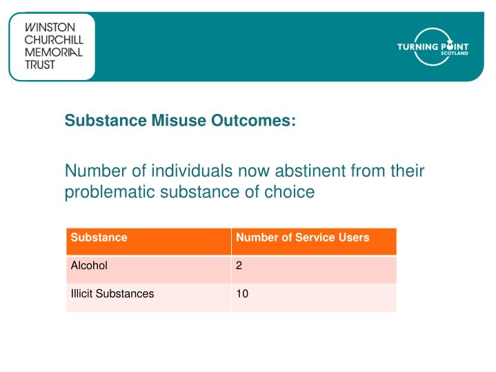 Substance Misuse Outcomes: