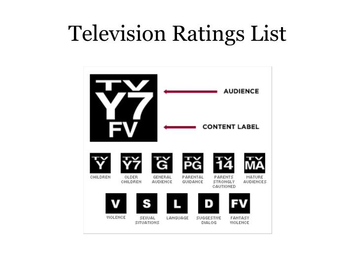 Television Ratings List