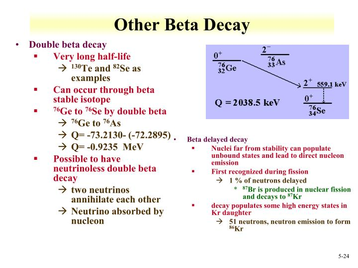 Other Beta Decay