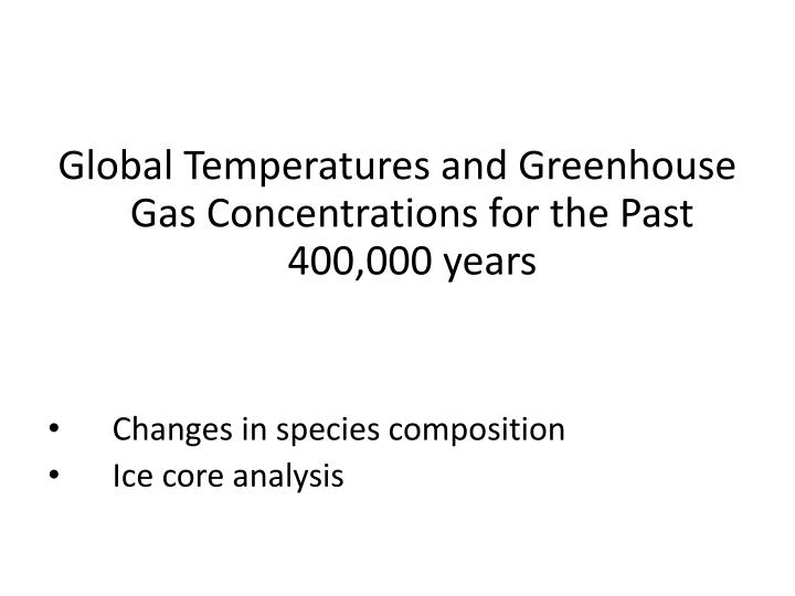 Global Temperatures and Greenhouse Gas Concentrations for the Past 400,000 years