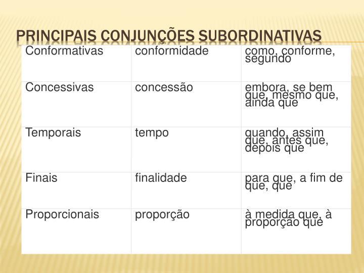 Principais conjunções subordinativas