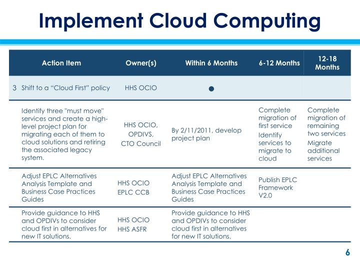Implement Cloud Computing