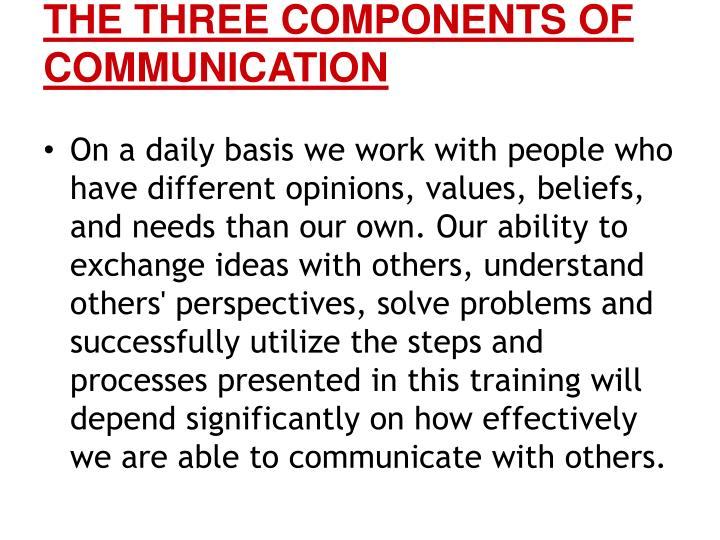 THE THREE COMPONENTS OF COMMUNICATION