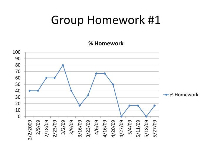 Group Homework #1