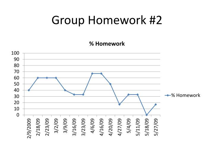 Group Homework #2