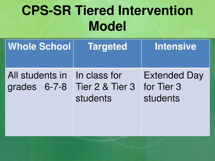 CPS-SR Tiered Intervention Model