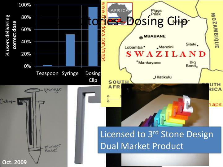 Success Stories- Dosing Clip