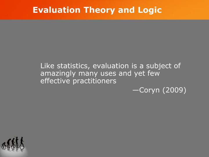 Evaluation Theory and Logic