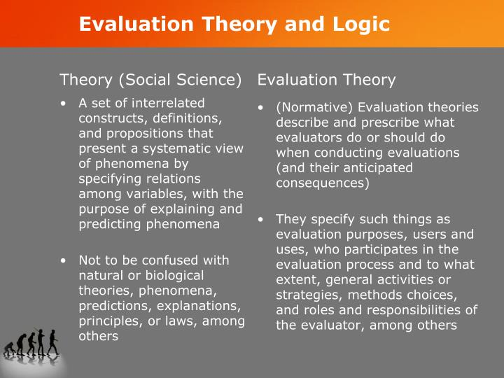 Evaluation theory and logic1