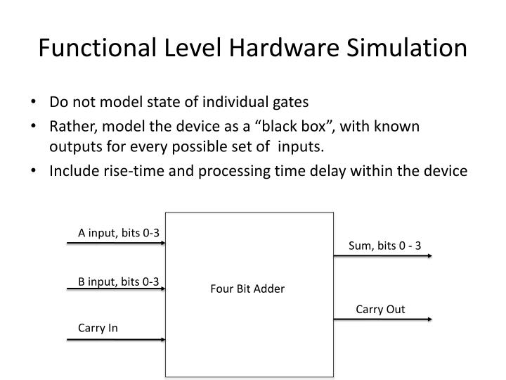 Functional Level Hardware Simulation