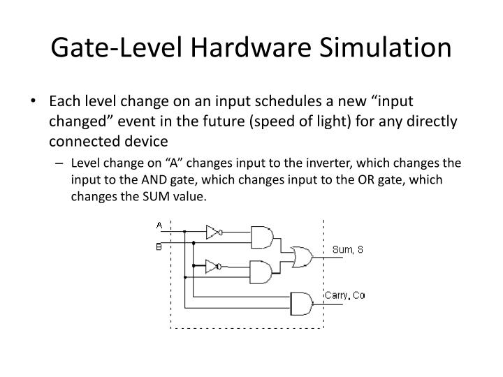 Gate-Level Hardware Simulation
