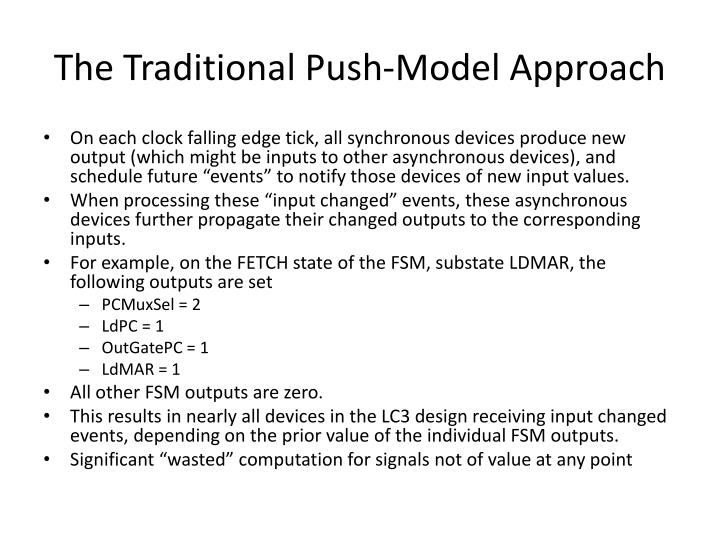 The Traditional Push-Model Approach