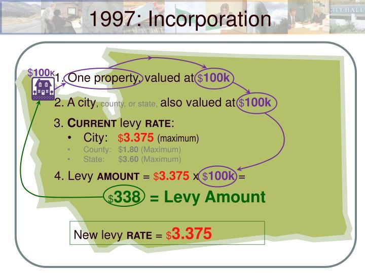 1997: Incorporation
