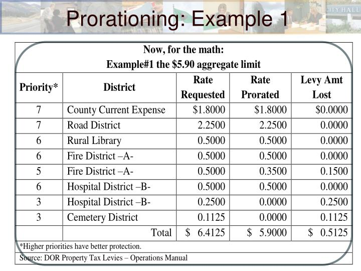 Prorationing