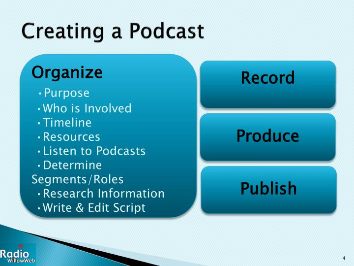 Creating a Podcast
