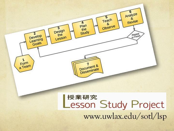 www.uwlax.edu